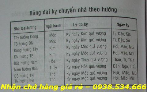 Bảng giá (tham khảo) dịch vụ thuê xe từ Tp. Hồ Chí Minh