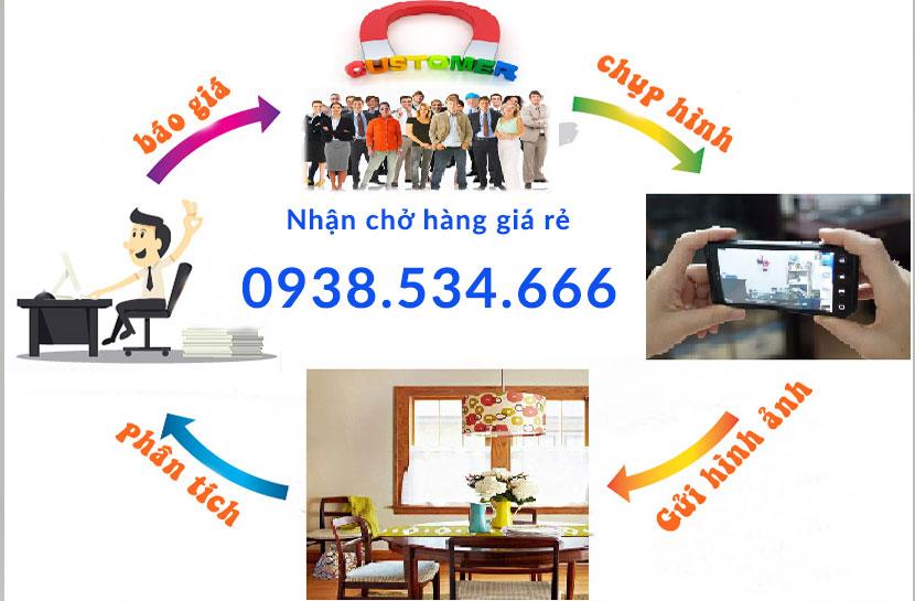 Dịch vụ chuyển nhà các quận HCM– 0938.534.666